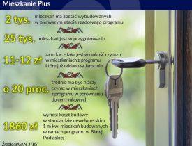 Mieszkanie_plus_cena-m-kw_otwarcie