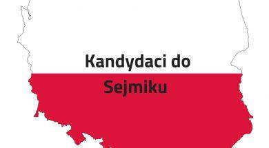 Kandydaci do Sejmiku 2018