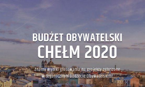 budzet-chelm